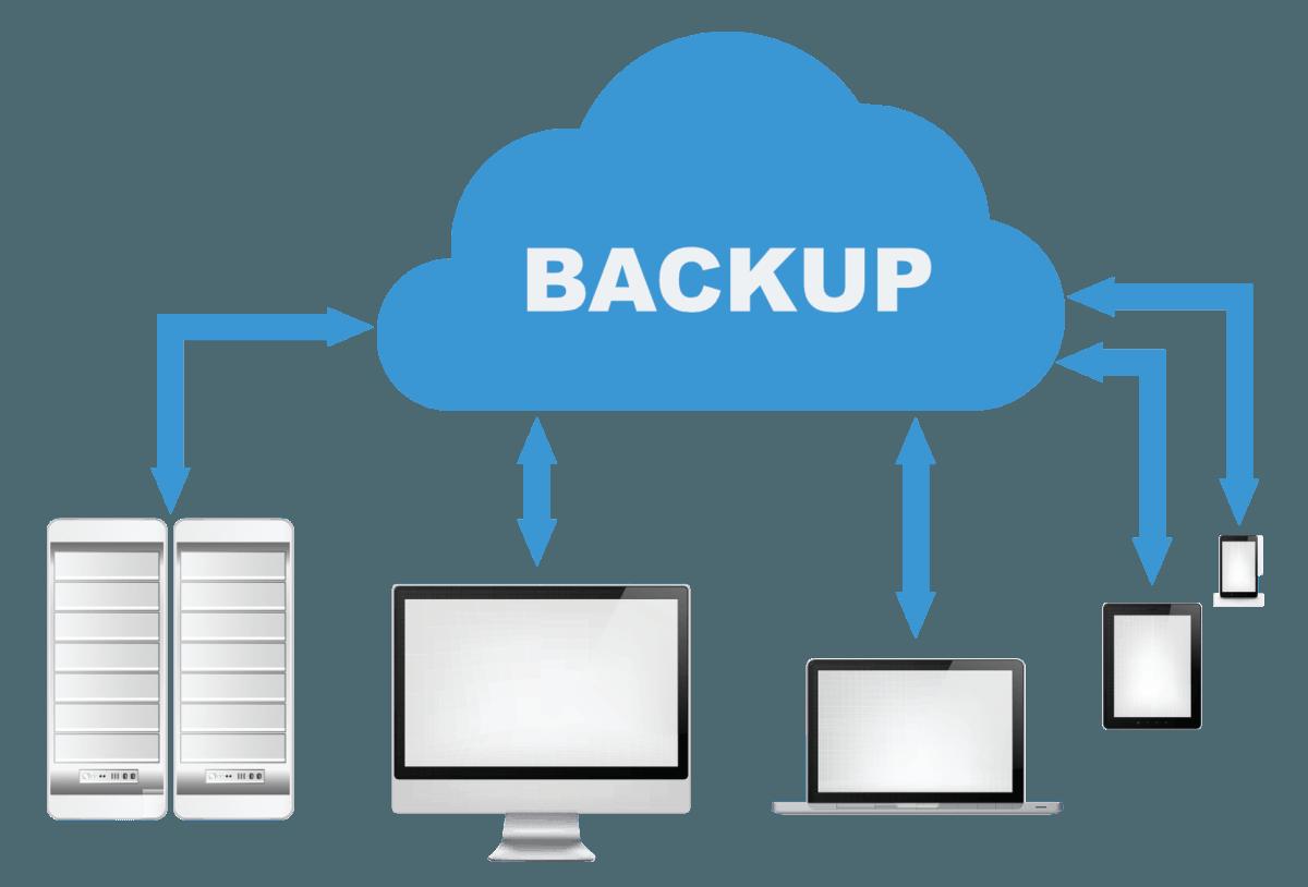 Our favorite backup solutions for 2021: Backblaze & pCloud